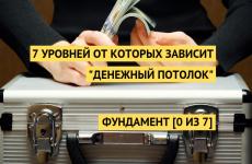 Сергей Рябой: «Фундамент» дохода. Денежный уровень [0 из 7]