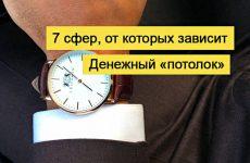 """Сергей Рябой: 7 сфер, от которых зависит Ваш """"денежный потолок"""""""